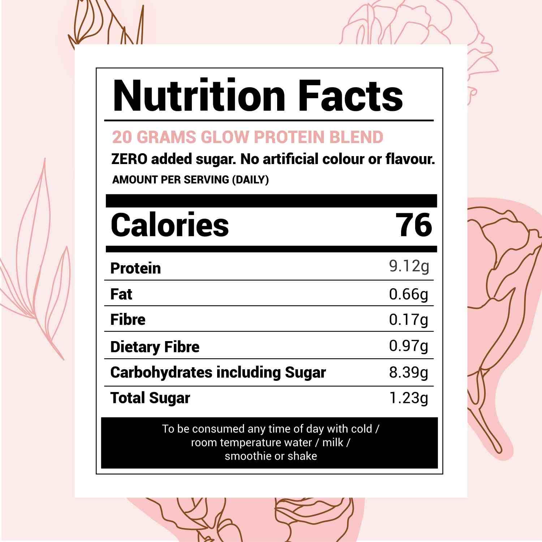 https://curevedaprod.imgix.net/h/t/httpscureveda.comwp-contentuploads201910glow-nutrition-facts.jpg