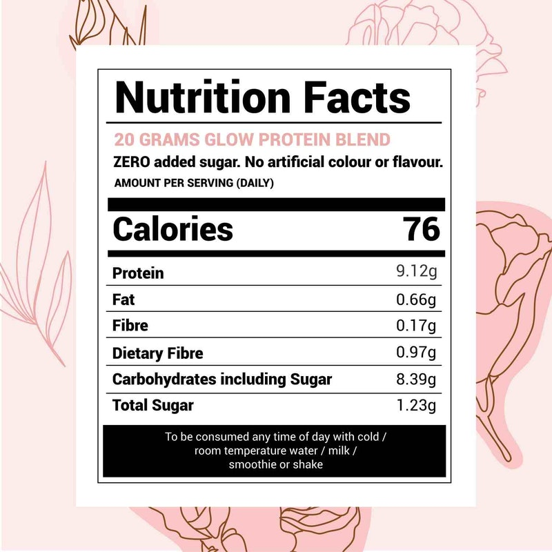 https://curevedaprod.imgix.net/h/t/httpscureveda.comwp-contentuploads201910glow-nutrition-facts.jpg