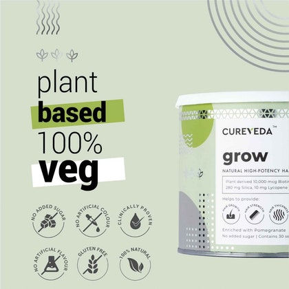 https://curevedaprod.imgix.net/h/t/httpscureveda.comwp-contentuploads202001grow-plant-based-card-_1_1_1.jpgundefined