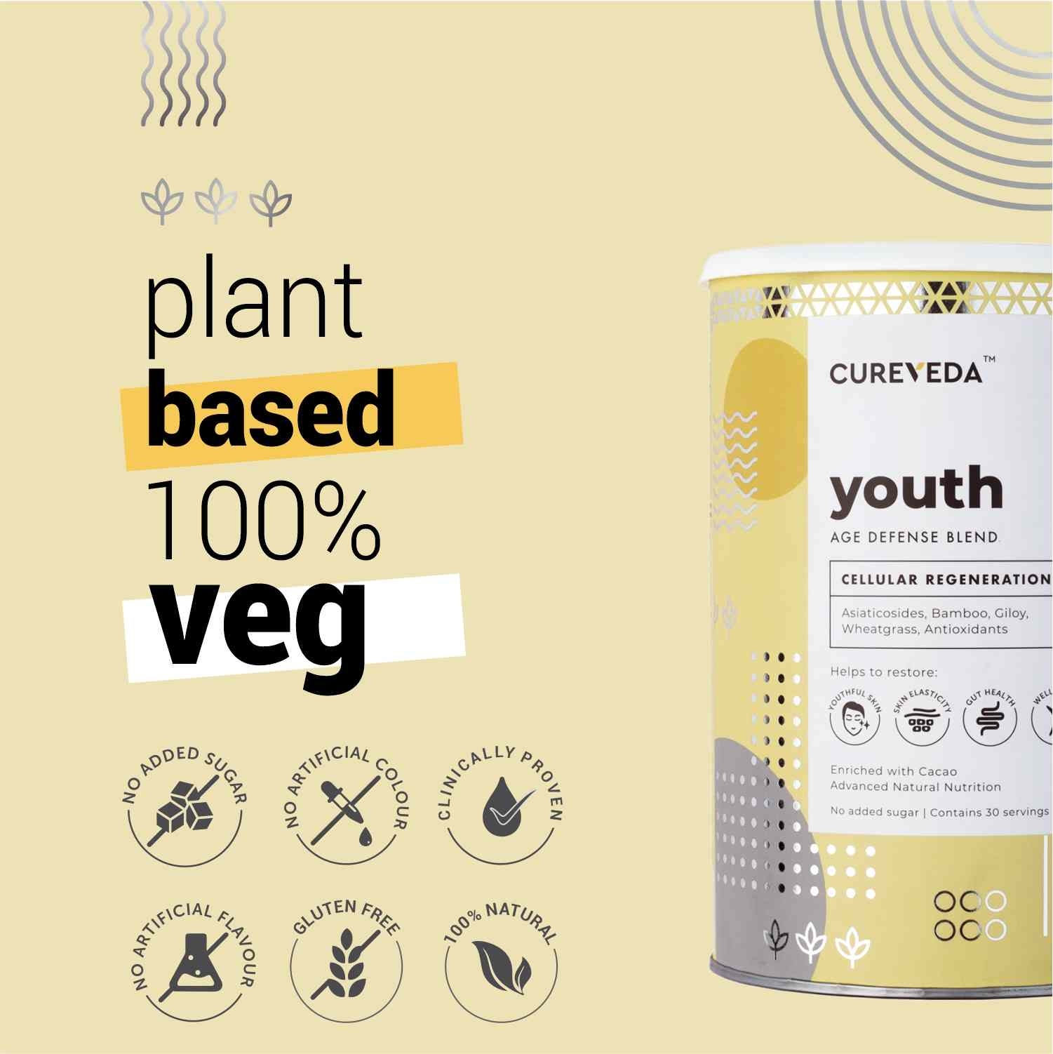 https://curevedaprod.imgix.net/h/t/httpscureveda.comwp-contentuploads202001youth-plant-based-card-.jpg